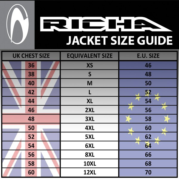 Richa Scirocco Jacket Tit/flu
