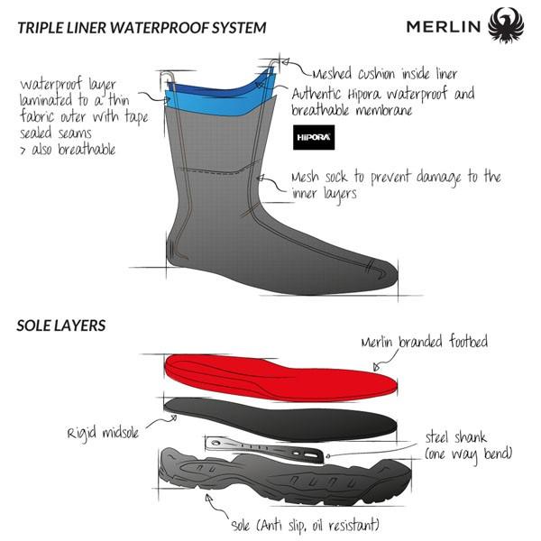 Merlin Ladies Brocton Waterproof Boots Black