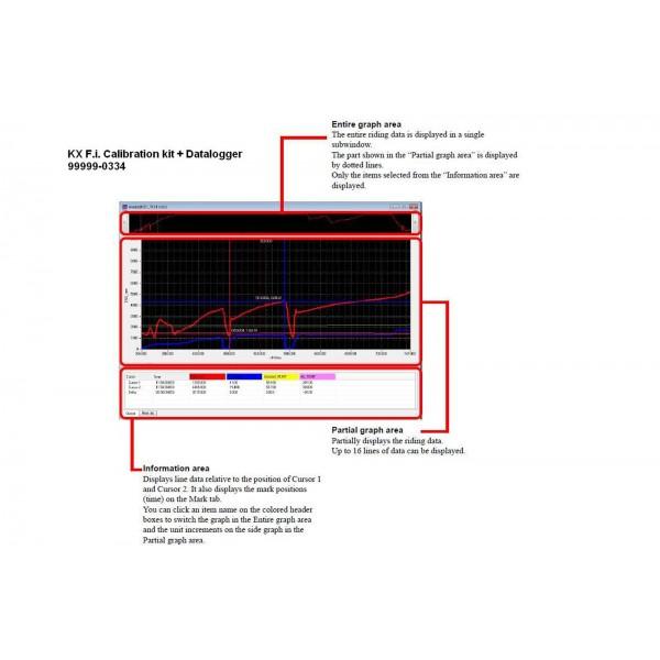 KX f.i. Calibration kit