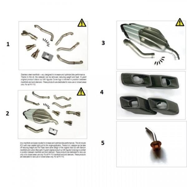 Inox pipes RG4 F4 Y10 (spare part)