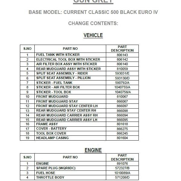 Mudguard Carrier Assy RH Classic Black