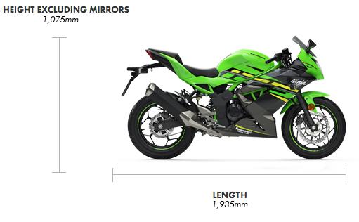 Dimensions Ninja 125cc